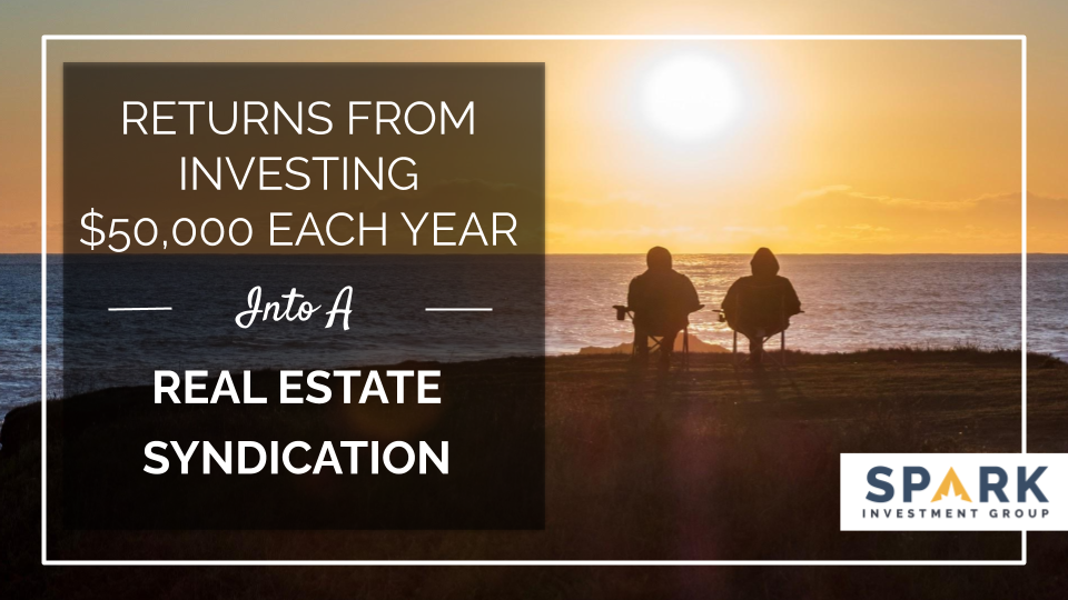 Returns From Investing $50,000 Each Year Into A Real Estate Syndication